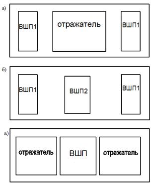 Рис.1. Типы тестовых структур; а) отражательная структура б) линия задержки в) резонатор