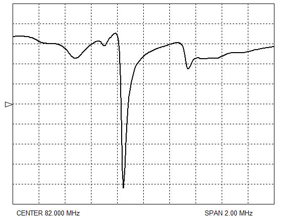 Рисунок 11. АЧХ для резонатора на КТГС (0˚, 90˚, 40˚) при hm=0,8 мкм